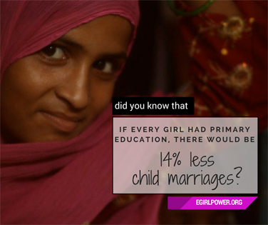 If every girl had primary education, there would be 14% less child marriages
